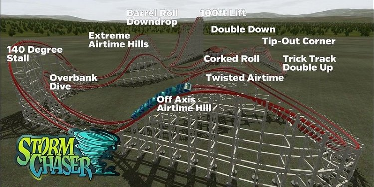 Storm Chaser coming to Kentucky Kingdom!